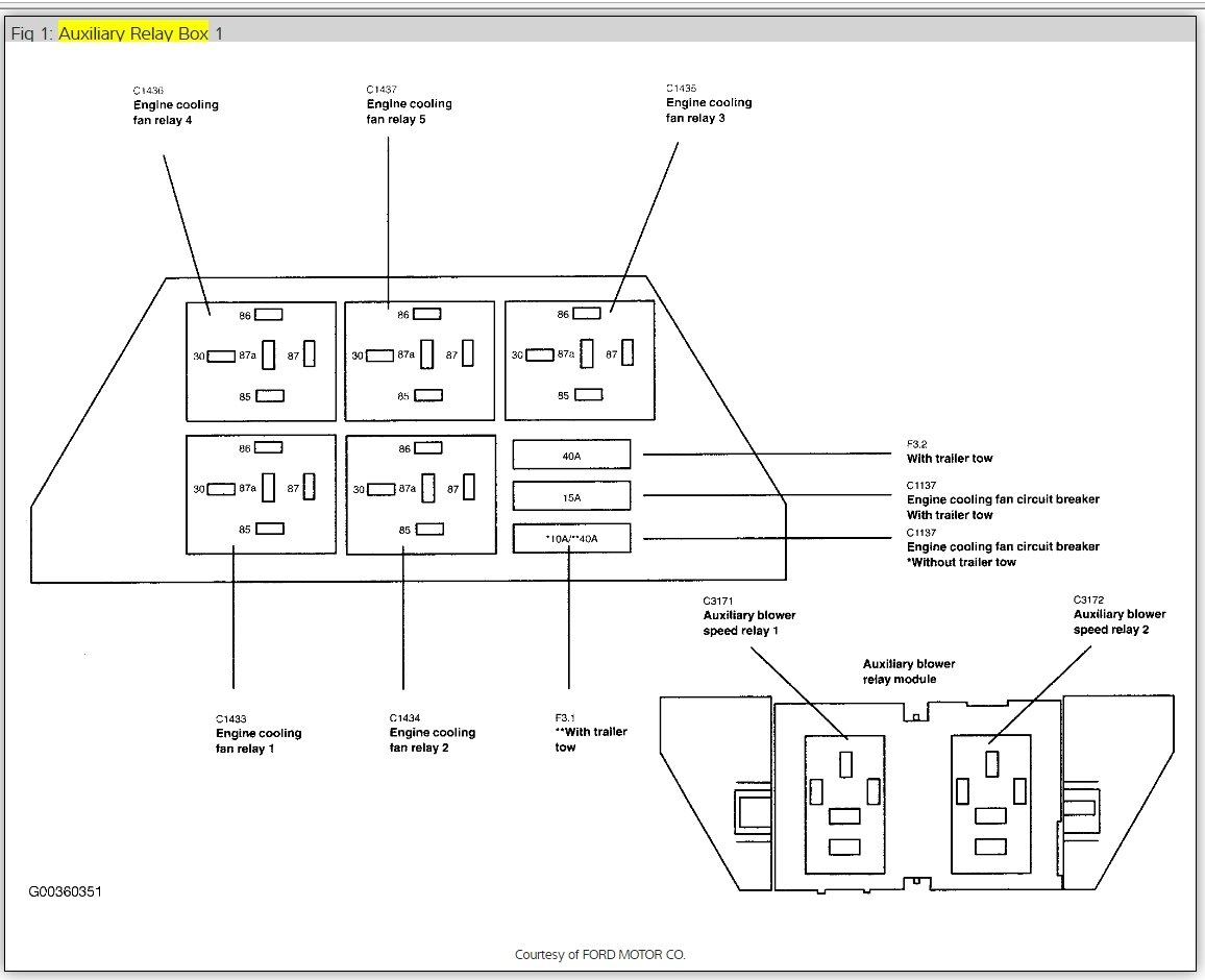 fuse box diagram electrical problem 2005 ford star 6 cyl two attached images