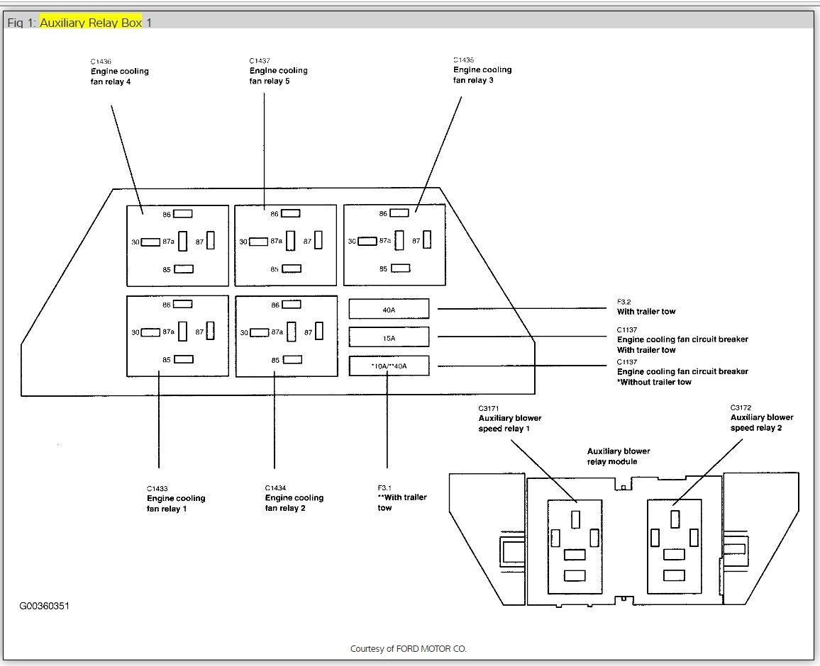 Fuse Box Diagram  Electrical Problem 2005 Ford Freestar 6 Cyl Two