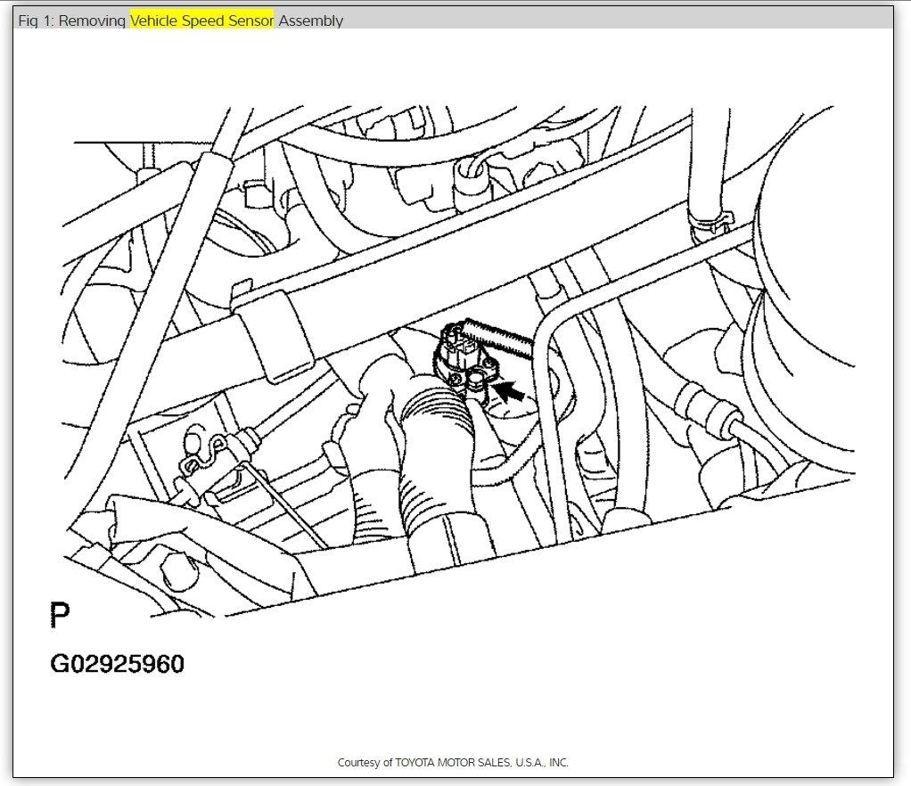 Odometer And Speedometer Do Not Work The 2001 Toyota Rav4 Relay Thumb