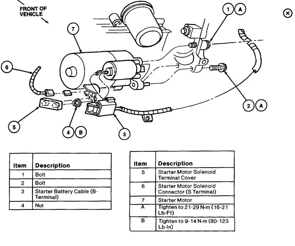 Ford Starter Wiring Connection