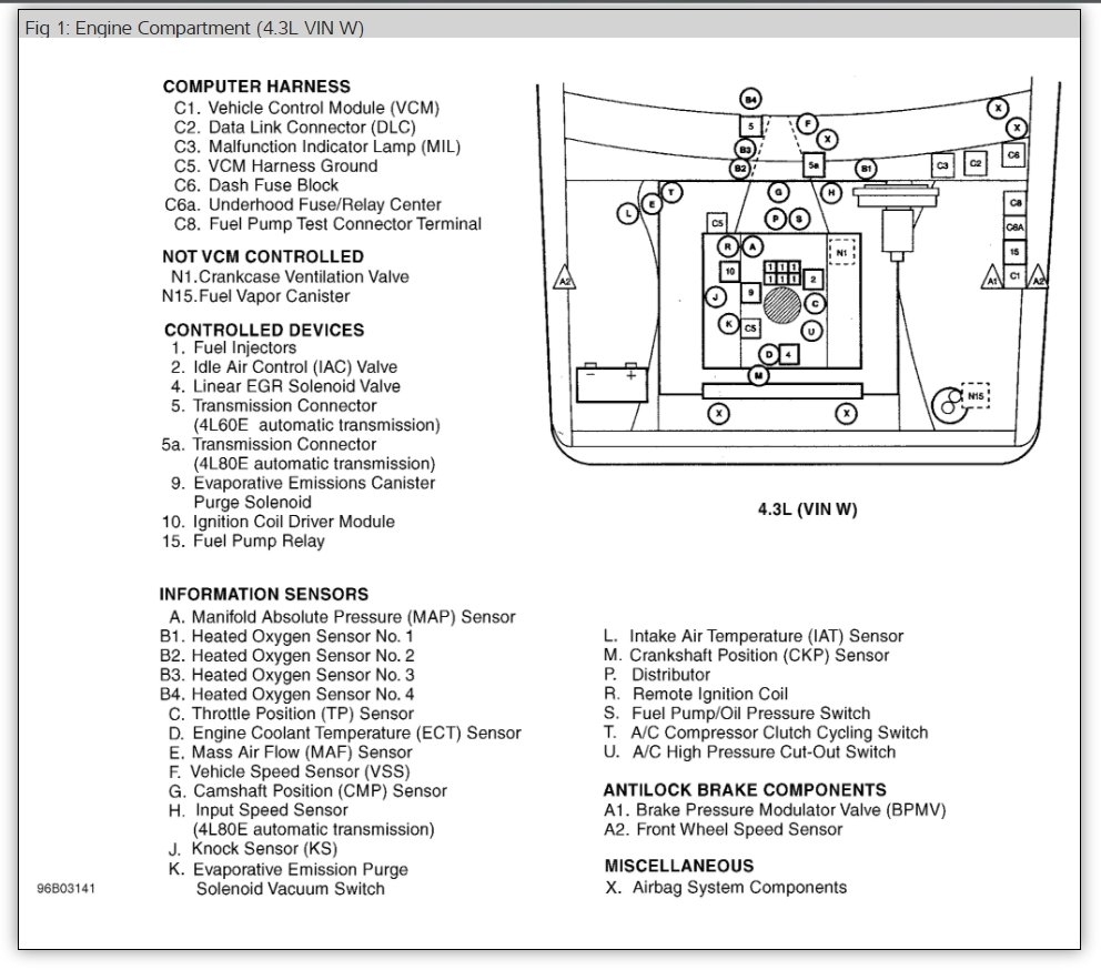 Original on 1996 Chevy Silverado Wiring Diagram