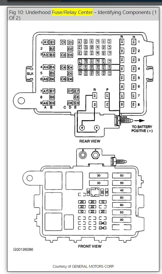 96 Chevy Fuse Box Diagram Samsung Refrigerator Rb215labp Wiring Diagram Begeboy Wiring Diagram Source