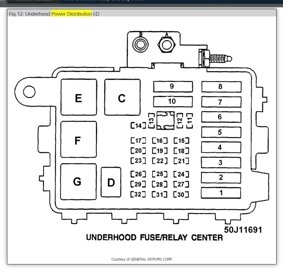 1996 chevy fuse panel diagram wiring schematic 2003 buick rendezvous fuse panel diagram wiring schematic