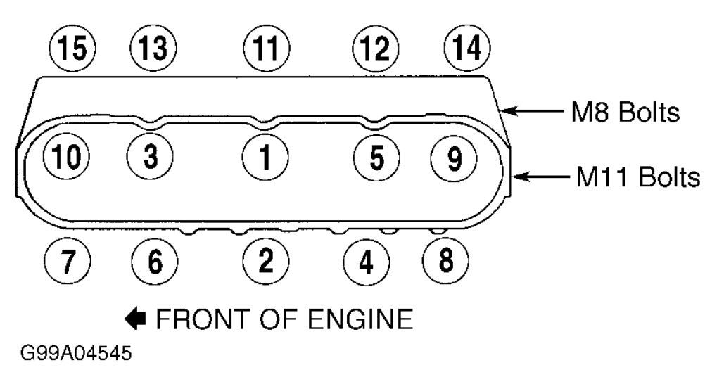 Engine Head Torque Specs: Torque Specs for a 5 3 Engine Please