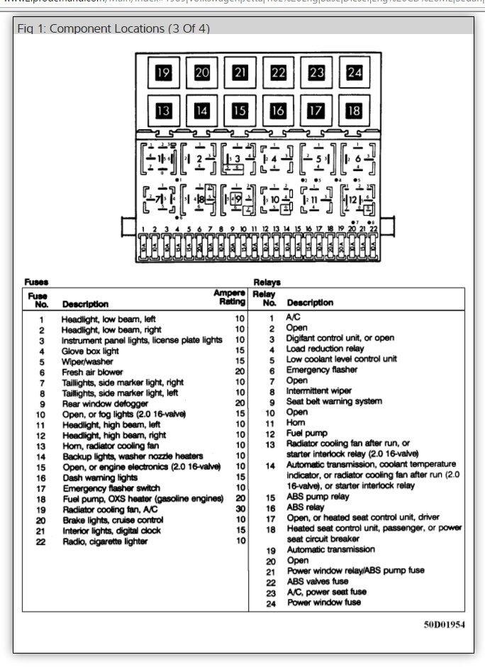 2002 Jetta Fuse Panel Diagram Full Hd Version Panel