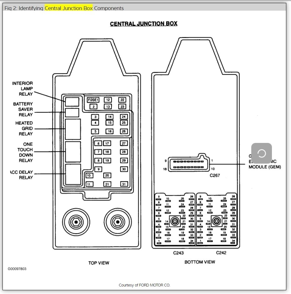 2001 ford expedition xlt fuse diagram
