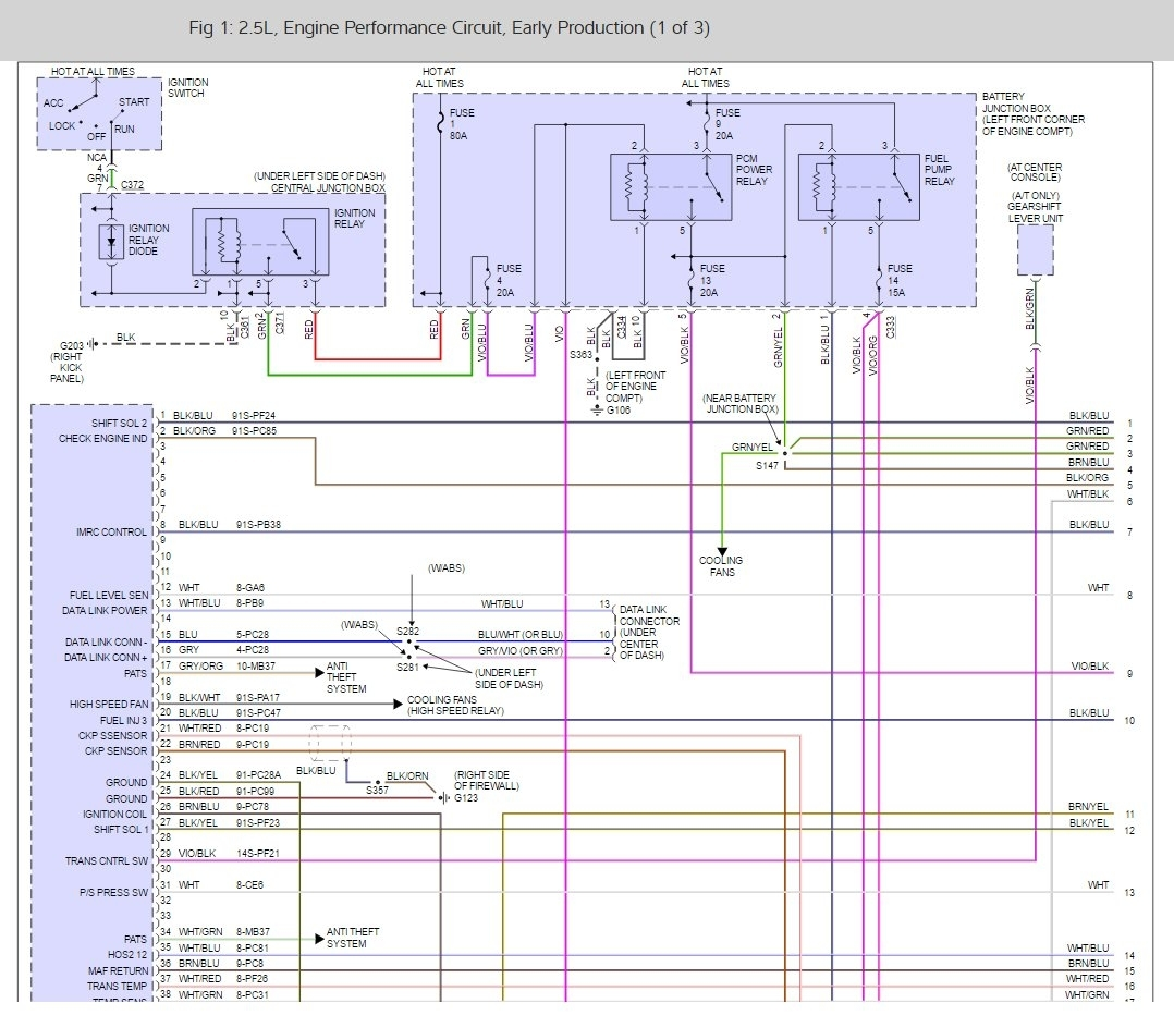 2001 Cougar Fuse Diagram Wiring Strategy Design Plan 2000 Mercury Sable Engine Images Gallery