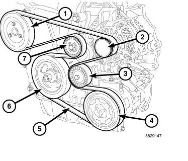 original serpentine diagram need a serpentine belt diagram