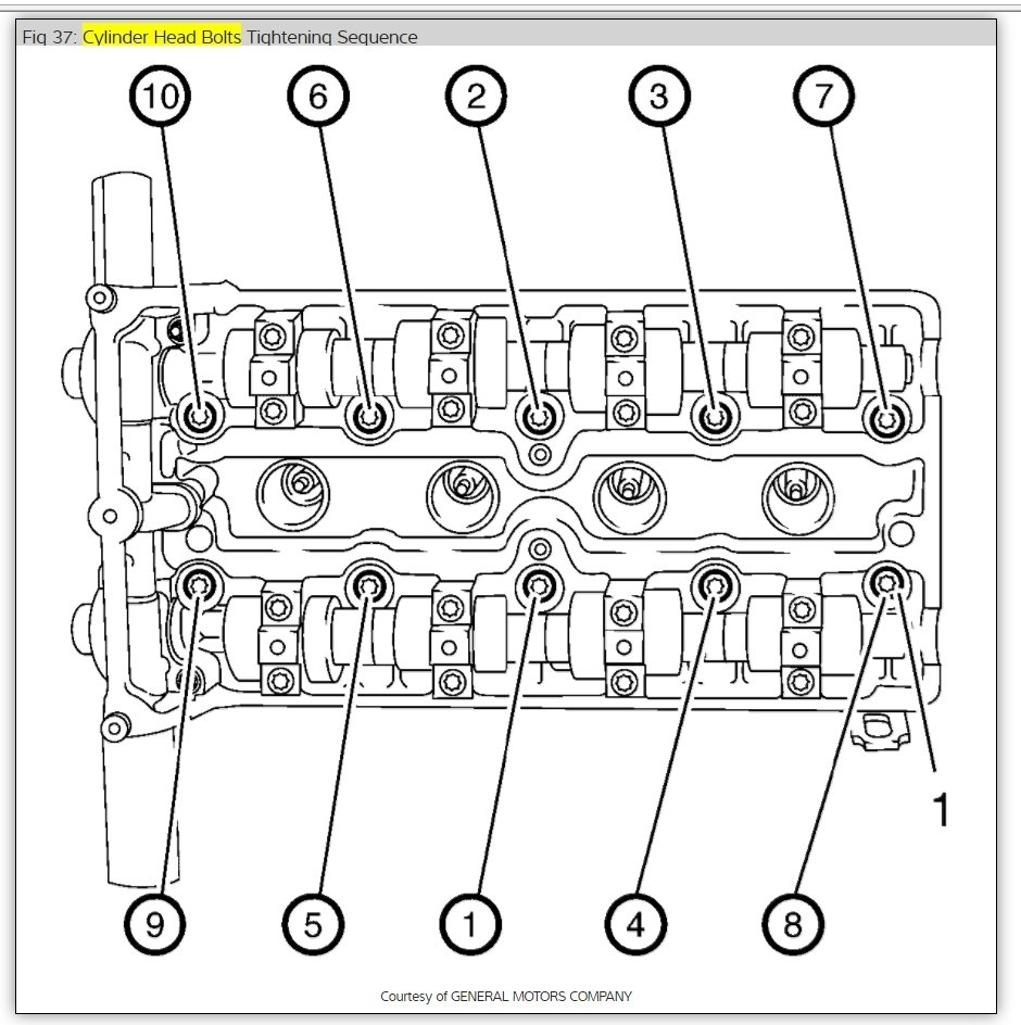 442 bobcat wiring schematic daewoo skid steer parts diagrams daewoo auto wiring diagram