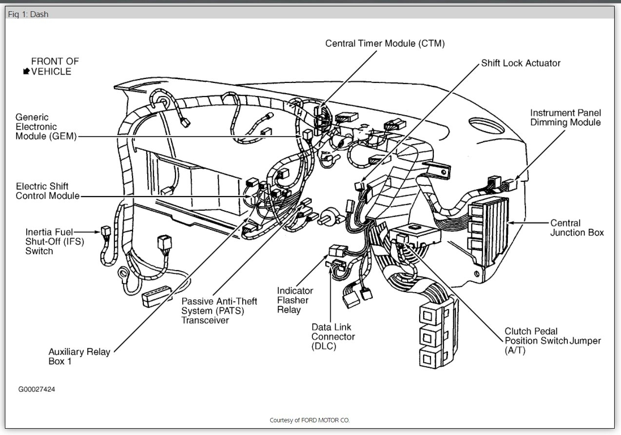 Ford Towing Package Wiring Diagram Wiring Diagram Fuse Box