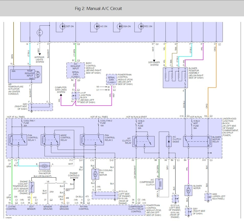 fuse box diagram 97 olds 88 door bell wiring diagram