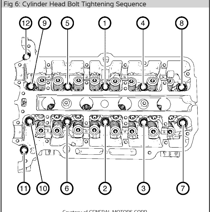cylinder head torque specifications and sequence  if