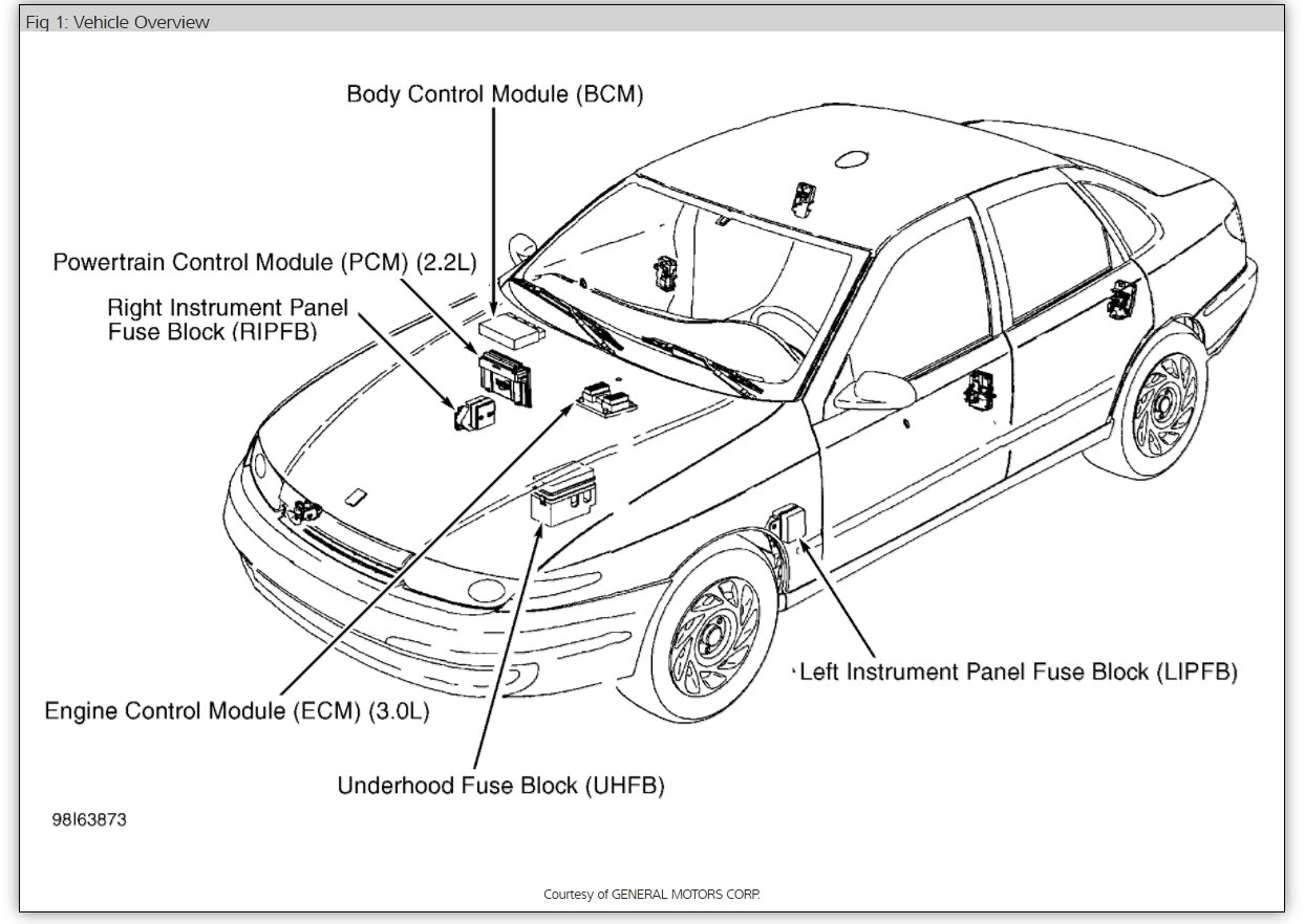 car body panel diagram