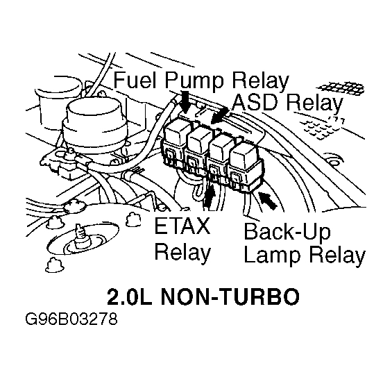 2001 mitsubishi eclipse gt fuel pump relay location