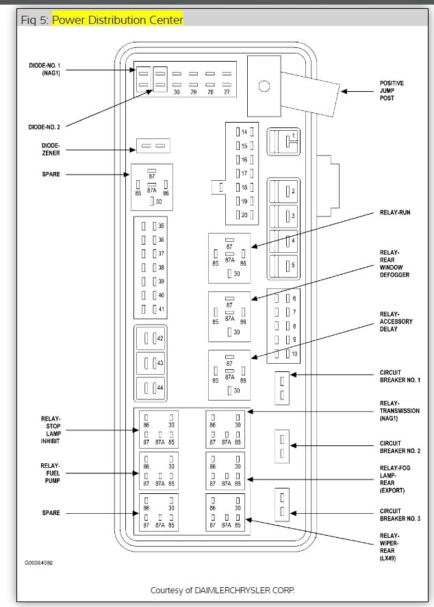 Wiring Diagram  34 2006 Dodge Magnum Fuse Box Diagram