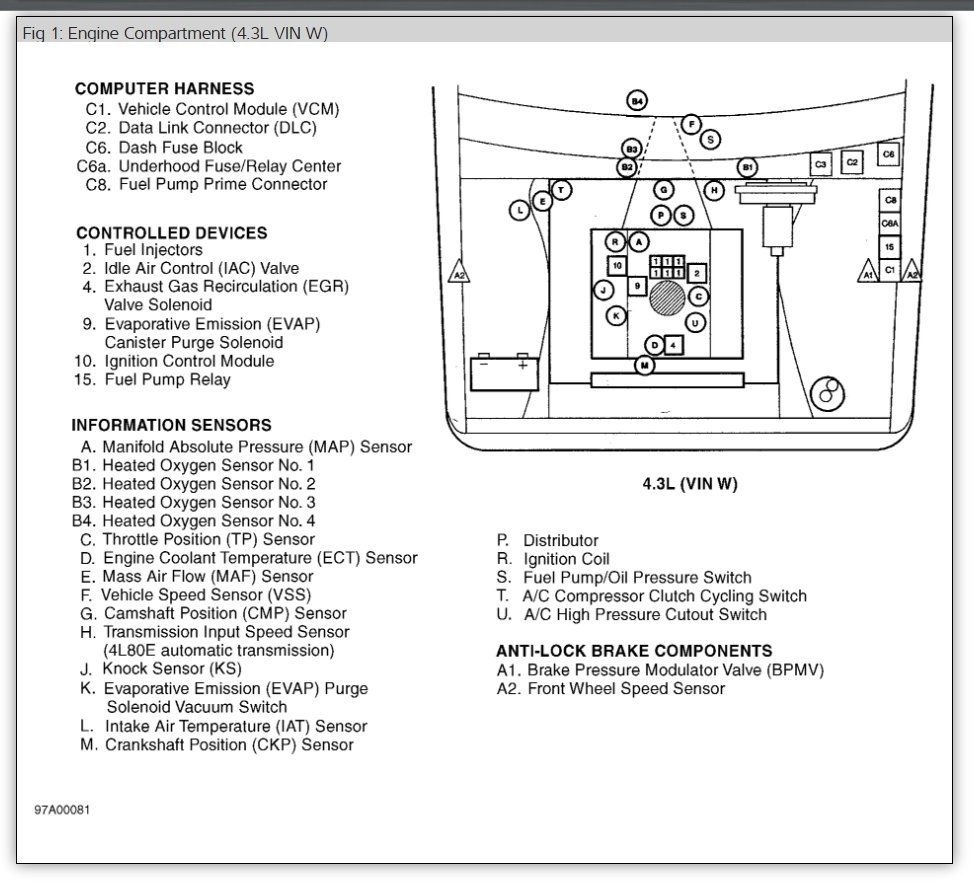 Fuel Pump Not Running Electrical Problem V8 Four Wheel Drive 1990 Chevy Suburban Fuse Diagram B Thumb