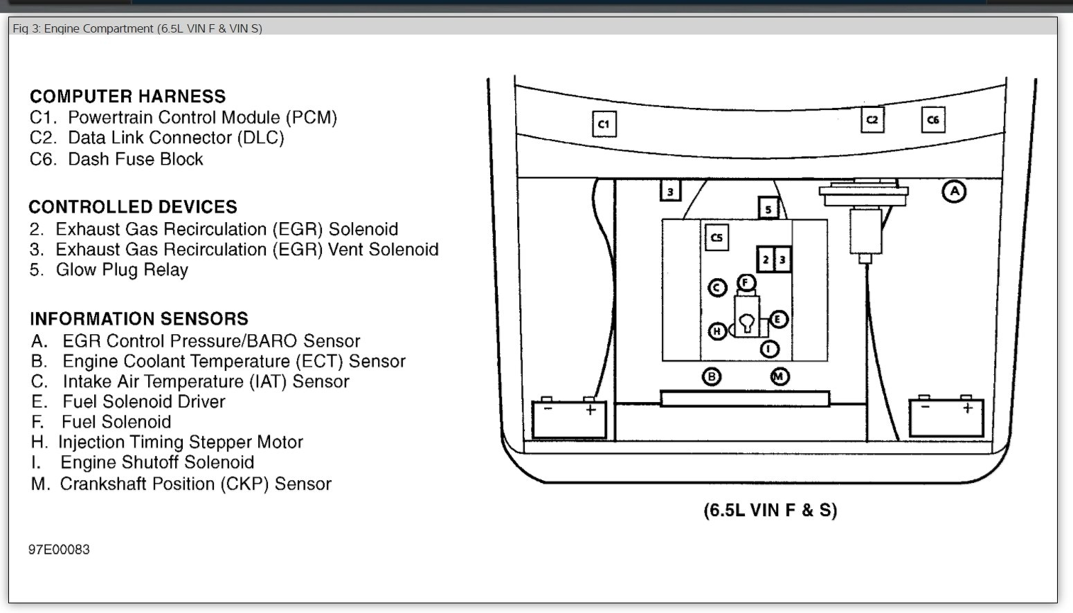 Chevy Fuel Pump Wiring Diagram In Addition Chevy 5 7 Engine Diagram