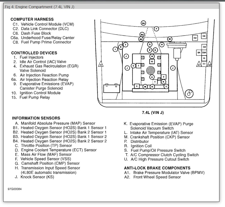 1999 Chevy Tahoe Distributor Diagram Trusted Schematics Engine Fuel Pump Not Running Electrical Problem V8 Four Wheel Drive 1997