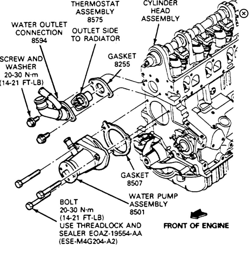 Water Pump Replacement How To Install The Water Pump
