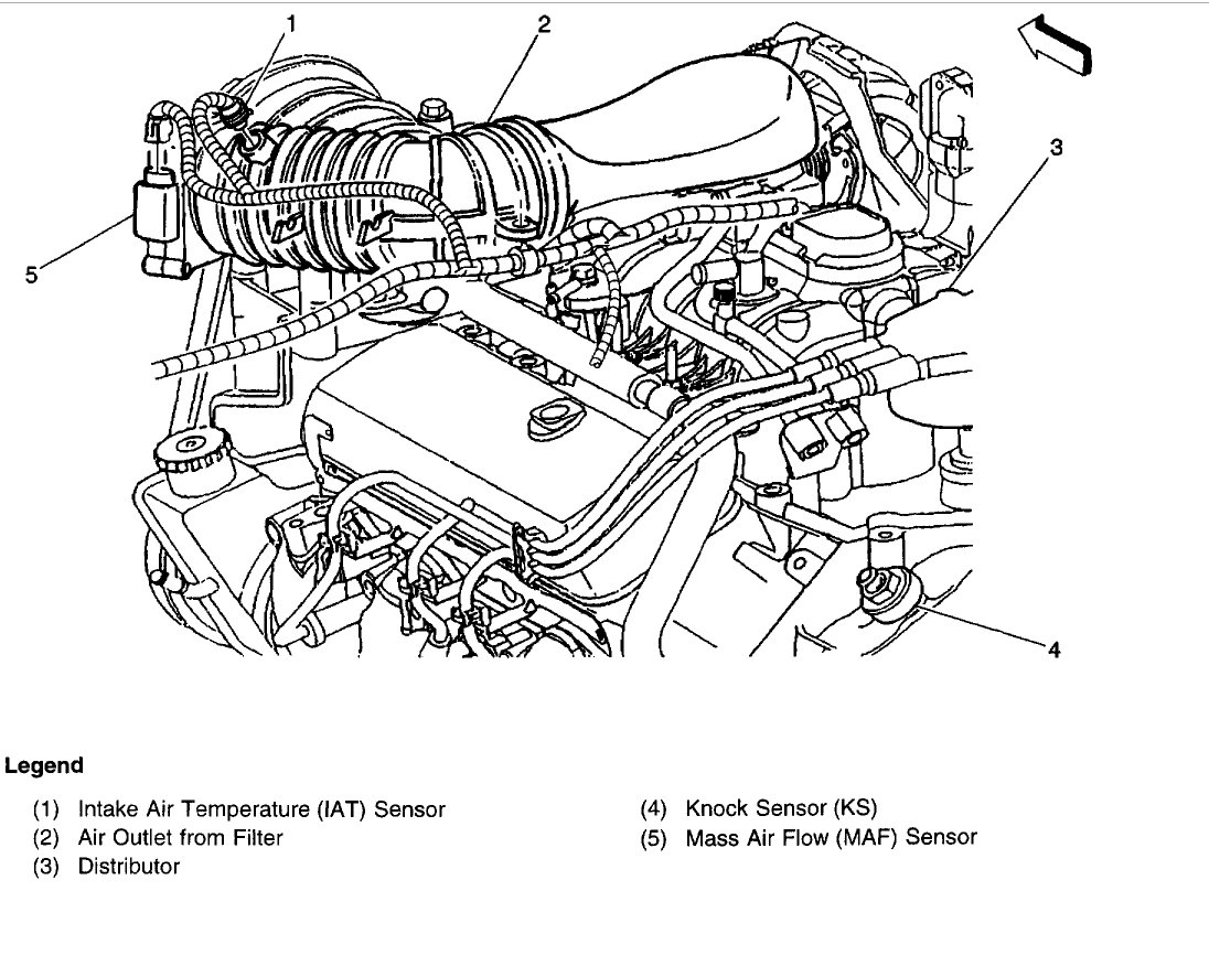 4 2 vortec engine diagram best wiring library 2000 Blazer Engine Distributor Cap knock sensor location engine mechanical problem 6 cyl four wheel rh 2carpros chevy 4 3 v6