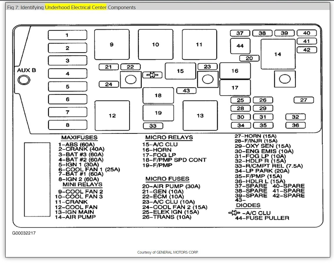 1989 buick reatta fuse box diagram html
