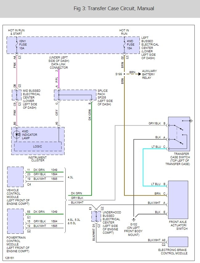 Color Code Wiring Digram: in Need a Color Code Wiring Diagram for ...2CarPros