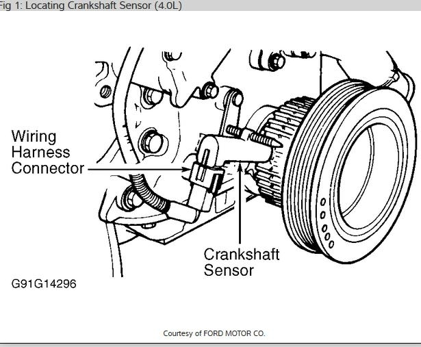 crankshaft position sensor location  where is the crankshaft
