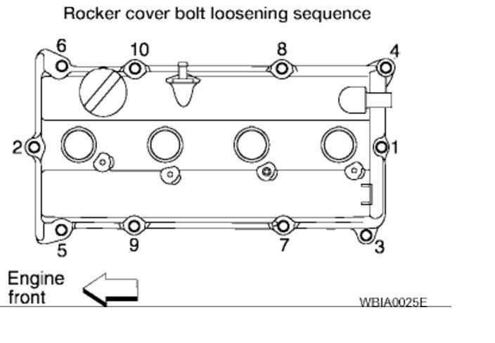 Valve Cover Torque Bolt Torque Specs What Is The Proper