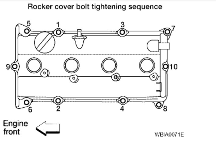 Valve Cover Torque Bolt Torque Specs What Is The Proper Valve Custom Nissan Altima Bolt Pattern