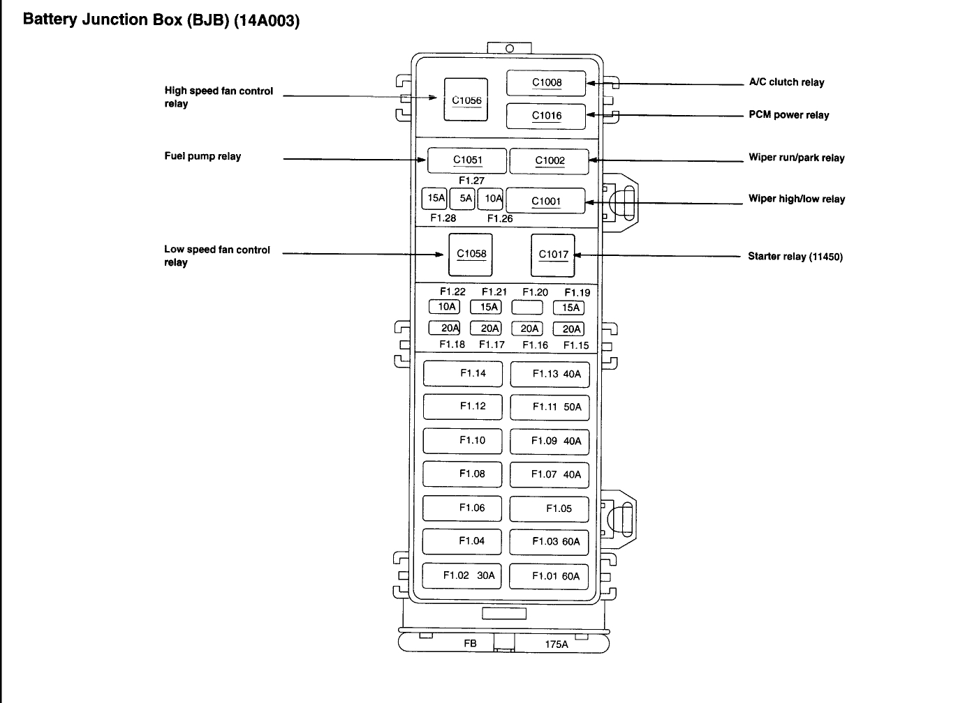 2003 Ford Taurus Fuel Pump Wiring Diagram Diagrams Box 2008 Focus Ses Fuse Relay Location Where Is The And Headlights