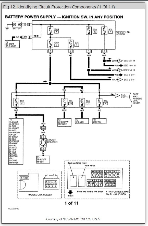 Fault Codes U1001, P1212, P1610, P1612: My Car Is the Coupe,