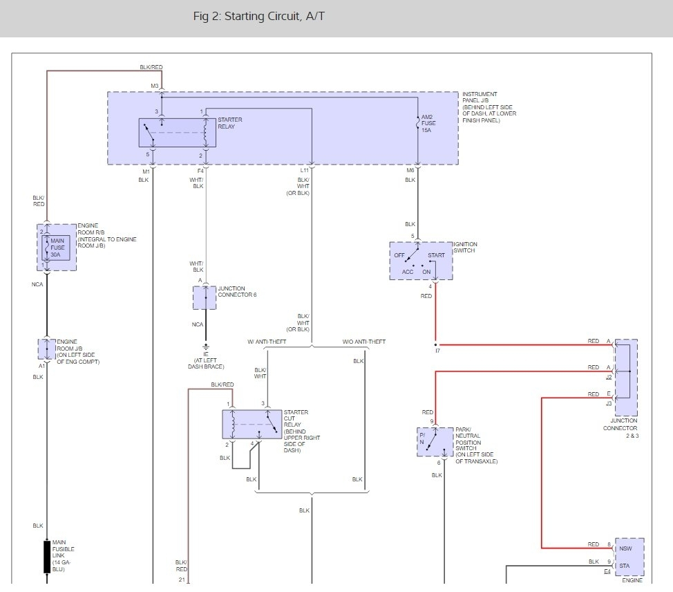 Starter Relay And Fuse  Where Is The Starter Relay And Fuse