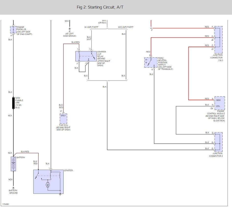 Starter Relay And Fuse  Where Is The Starter Relay And