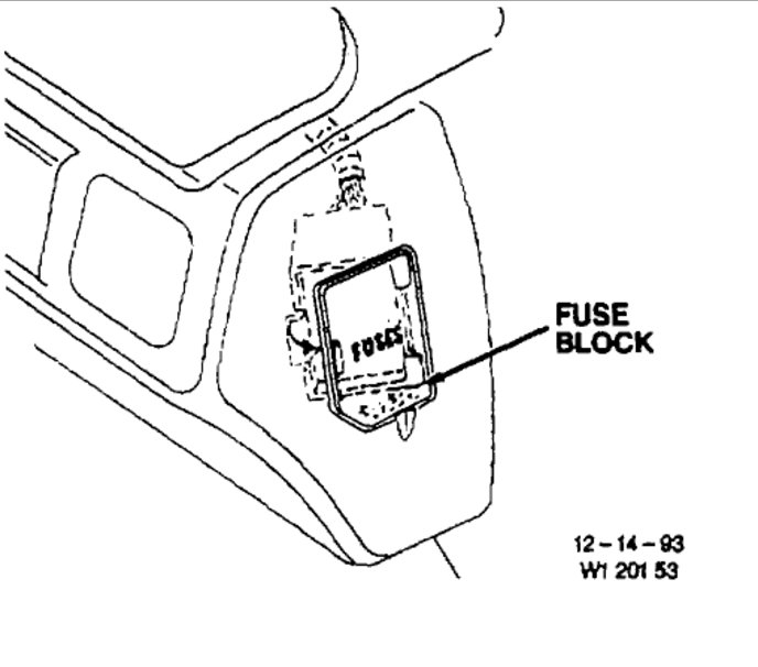 Oldsmobile Fuse Box Location