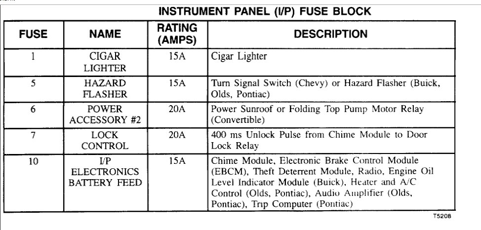 Fuse Box Location And Diagram  Electrical Problem 6 Cyl