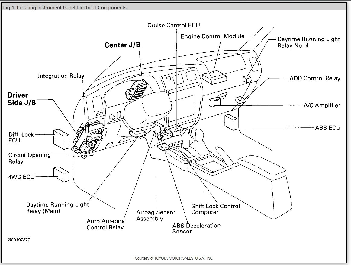 fuse box 1997 toyota 4runner fuse box diagram: 1997 toyota 4runner which fuse controls ...