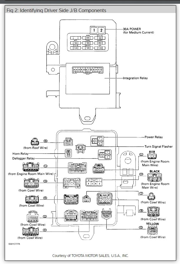 original 99 toyota 4runner fuse box wiring diagrams schematics