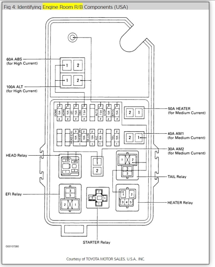 fuse box diagram  1997 toyota 4runner which fuse controls