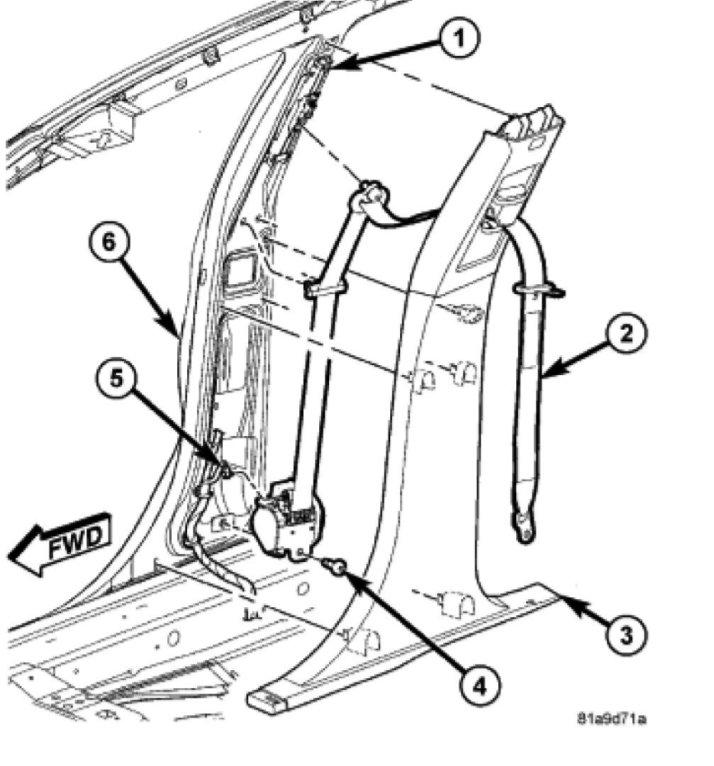 Seatbelt Problem On My Car How Do You Remove Seatbelt