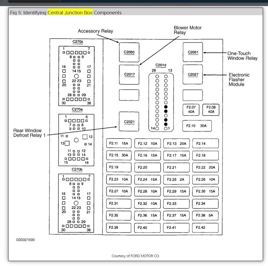 original radio fuse and fuse box location please? 2003 ford taurus fuse box layout at cos-gaming.co