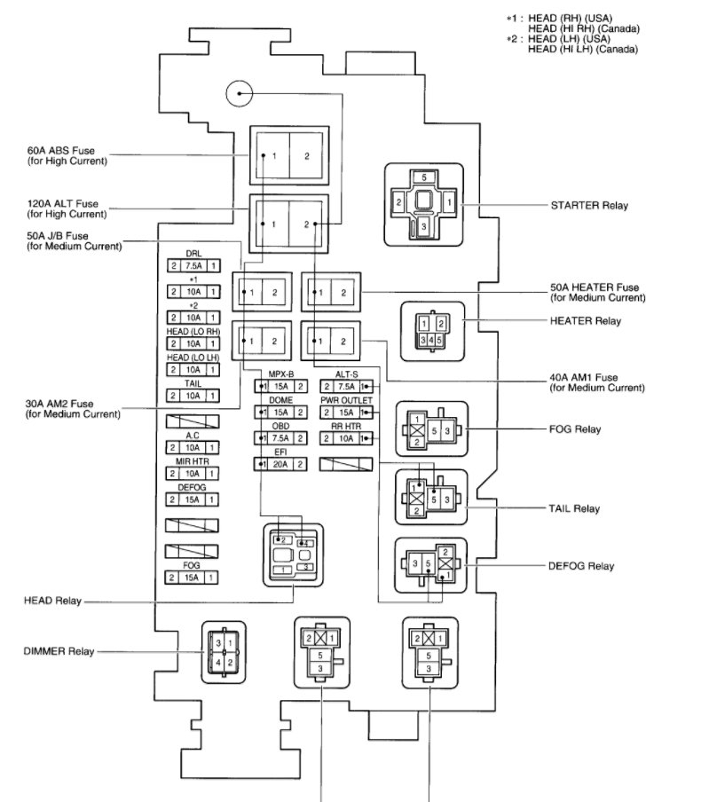 Toyota T100 Fuse Box Problem on 2003 toyota camry wiring diagram