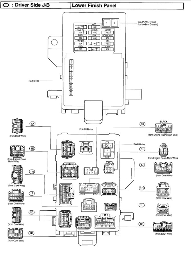 toyota 4runner a c relay location i need to locate the a c relay rh 2carpros com 2006 toyota 4runner fuse box diagram