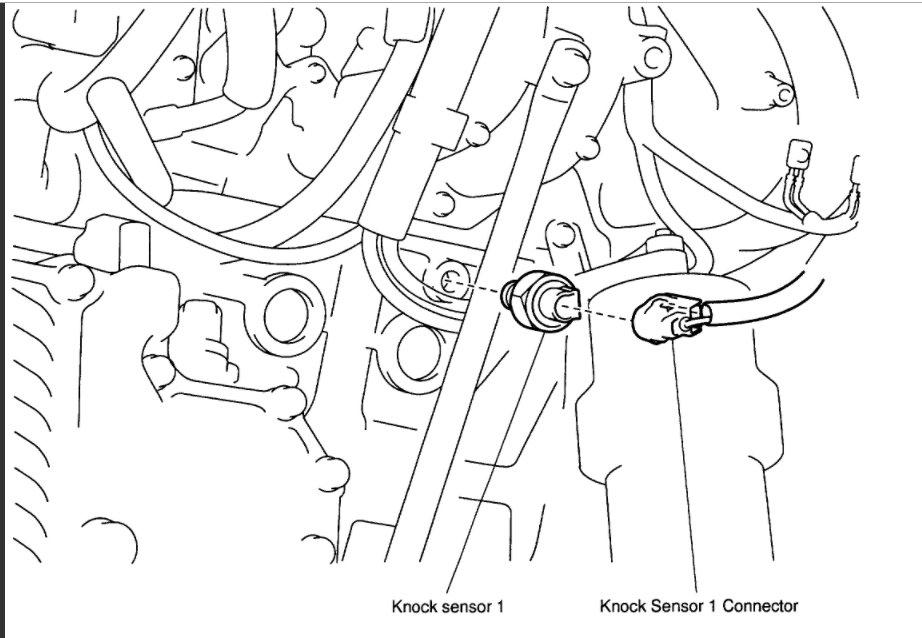 Knock Sensor Location  Hello  The Check Engine Light Has Come On