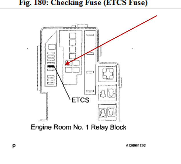 158671 further Bank 1 Sensor 1 Location 98 Expedition further Toyota Ta a Fuse Box Diagram 414521 as well Fuse Box For Dodge Nitro besides Chevy Malibu Fuse Box. on short fuse toyota