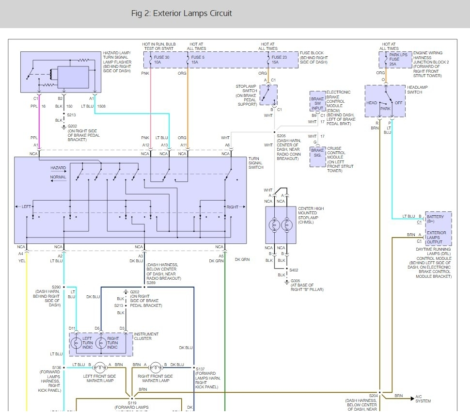 2000 chevy lumina heater wiring diagram wiring diagrams 1998 Chevy Lumina Wiring Diagram 2000 chevy lumina heater wiring diagram chevy lumina brake light wiring diagram schematics and wiring 1998 1998 chevy lumina wiring diagram