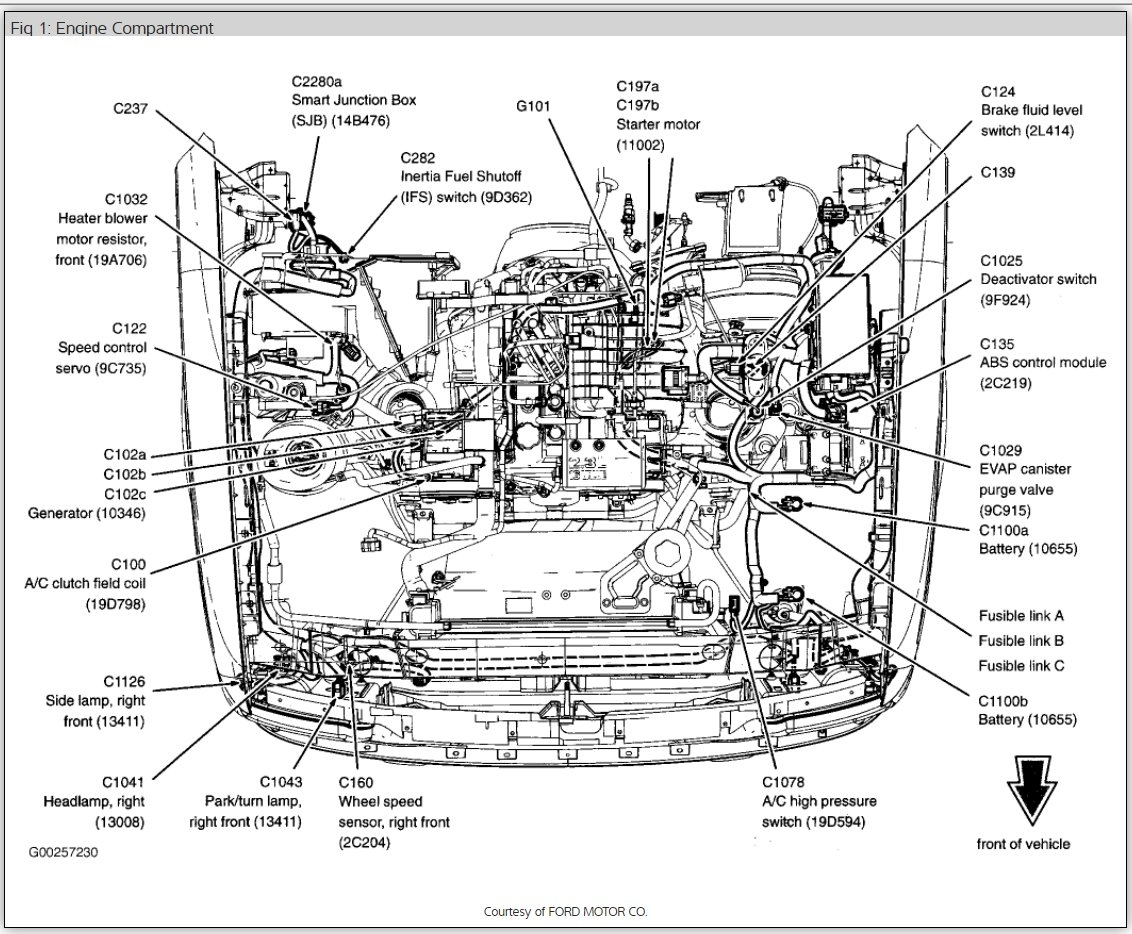 1989 ford ranger fuel pump wiring diagram
