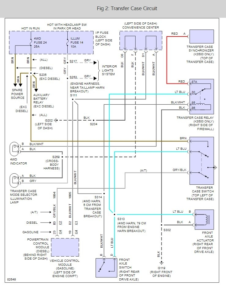 1993 k3500 front axle actuator wiring diagram