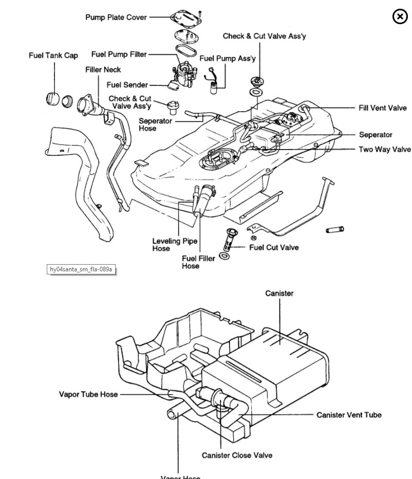 hyundai santa fe fuel pump location