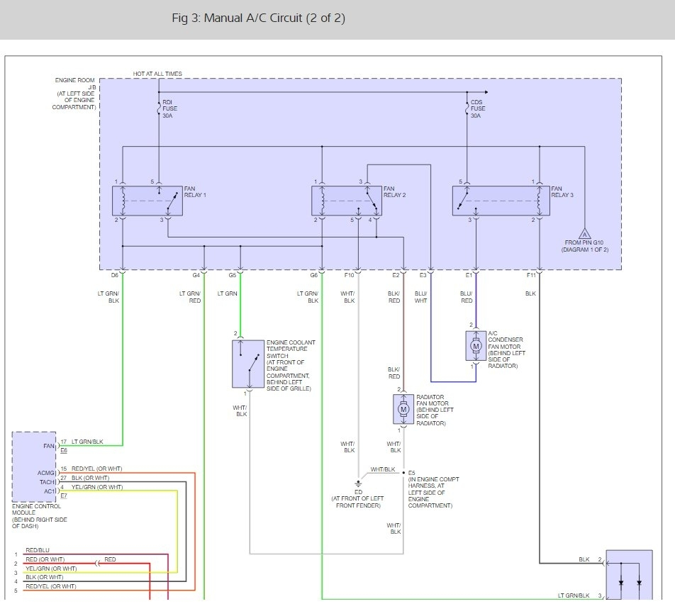 1997 Rav4 A C Compressor Wiring Diagram Reinvent Your 240 Volt Air Light On But Is Not Engaging Rh 2carpros Com Switch 220