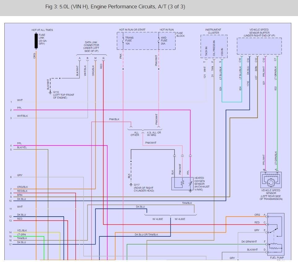 1999 S10 Fuel Gauge Wiring Diagram Further 1993 Gmc Sierra 1500 Wiring